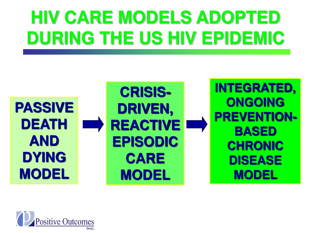 HIV CARE MODELS ADOPTED DURING THE US HIV EPIDEMIC