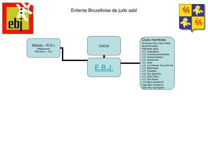 Entente bruxelloise de judo asbl3