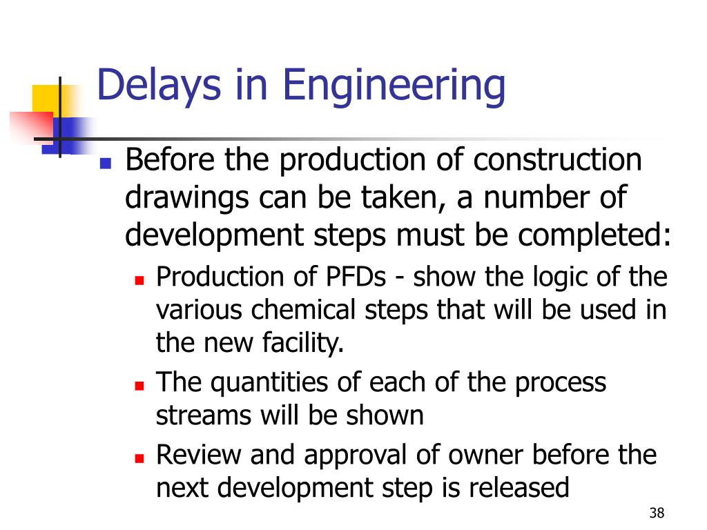 Delays in Engineering
