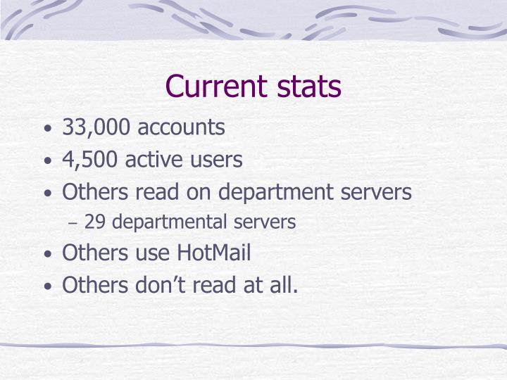 Current stats