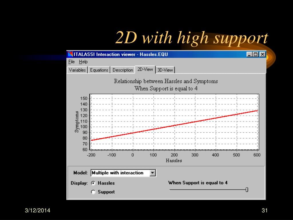 2D with high support