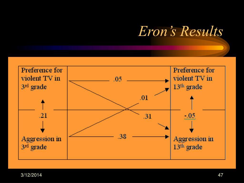 Eron's Results