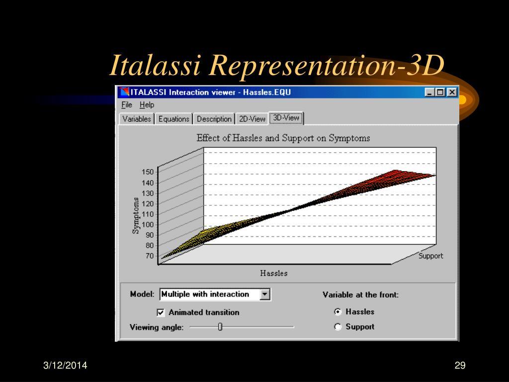 Italassi Representation-3D