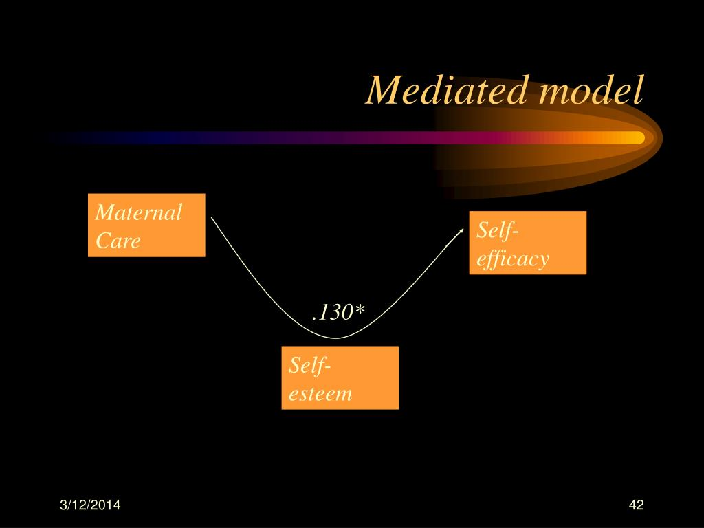 Mediated model