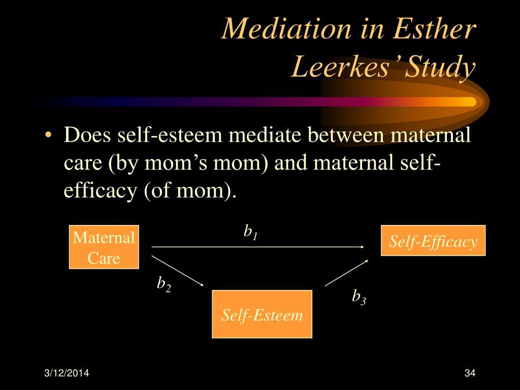 Mediation in Esther