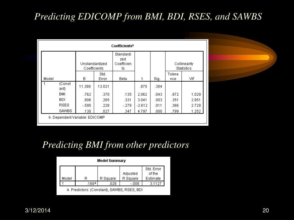 Predicting EDICOMP from BMI, BDI, RSES, and SAWBS