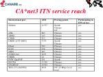 ca net3 itn service reach