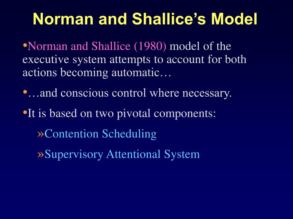 Norman and Shallice's Model