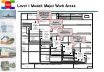 level 1 model major work areas