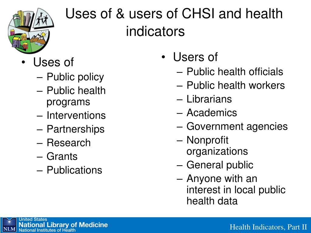 Uses of & users of CHSI and health indicators