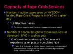 capacity of rape crisis services
