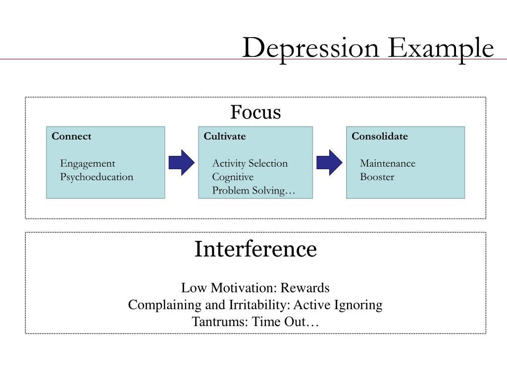 Depression Example
