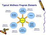 typical wellness program elements