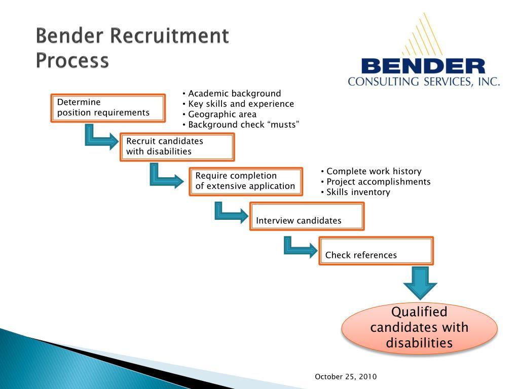 Bender Recruitment