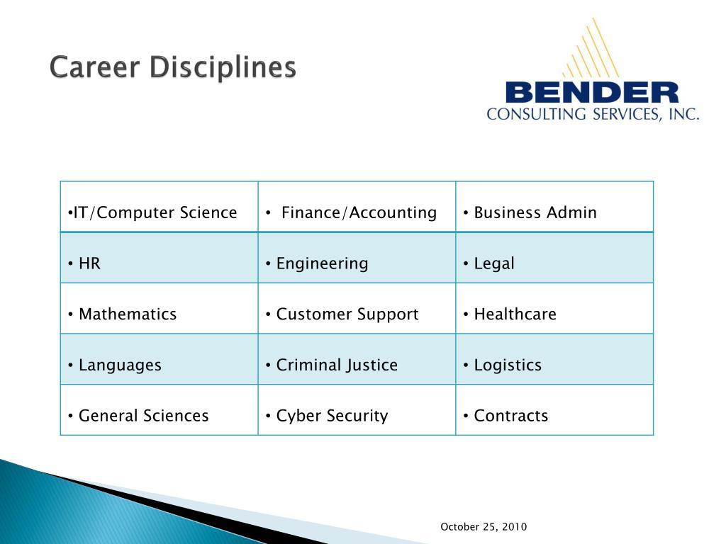 Career Disciplines