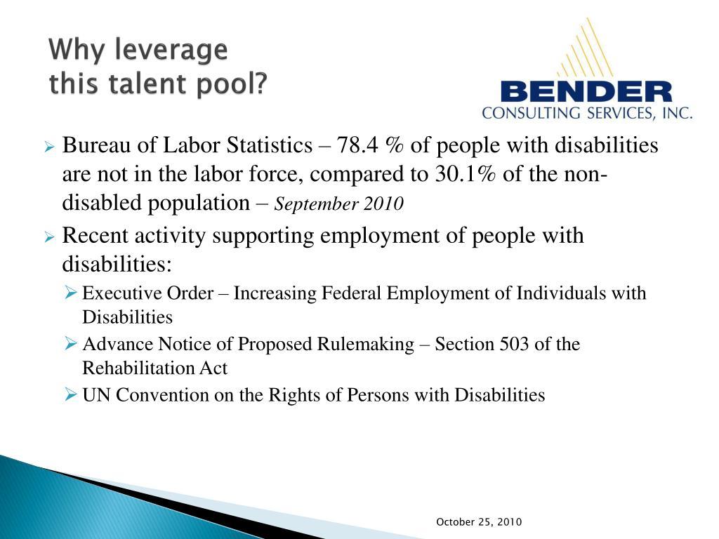 Why leverage