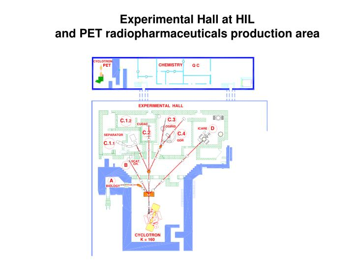 Experimental Hall at HIL