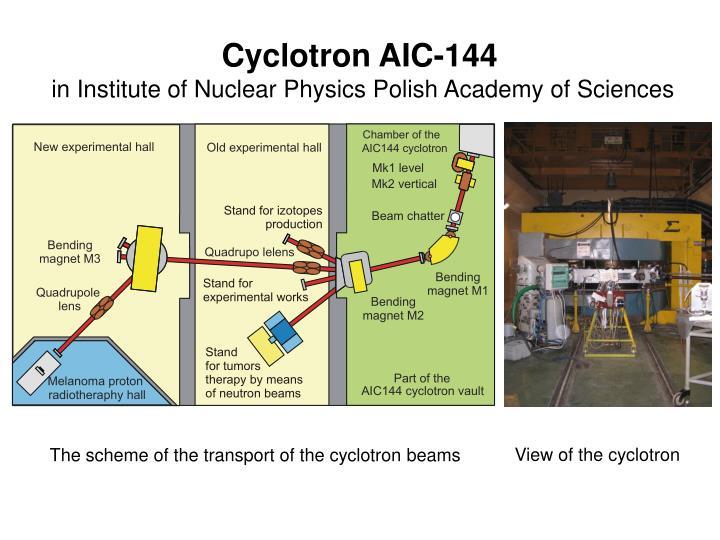 Cyclotron AIC-144