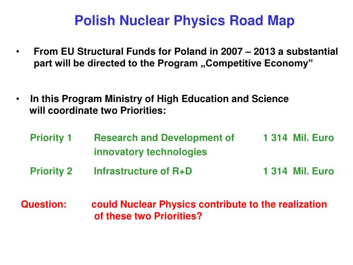 Polish Nuclear Physics Road Map