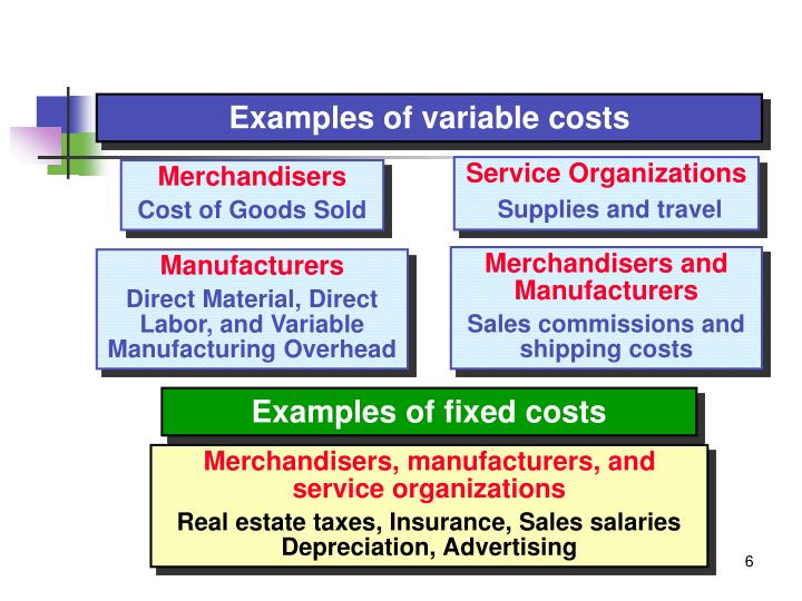 costs and direct labor Direct labor rates are the labor costs directly resulting in the production of a product or delivery of a service these costs include wages as well as payroll whatever the setting, tracking and managing direct labor costs and rates can help management optimize the production process, keep costs low.