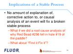 implications of a stable process