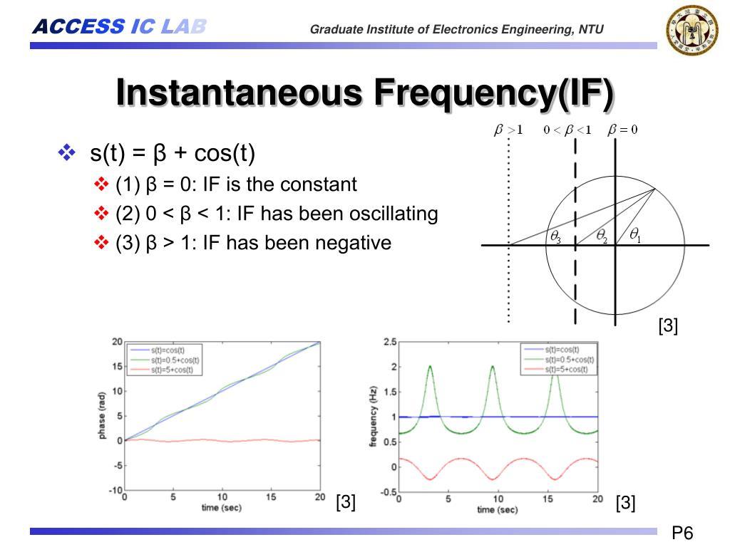 PPT - Hilbert-Huang Transform(HHT) PowerPoint Presentation - ID:383409
