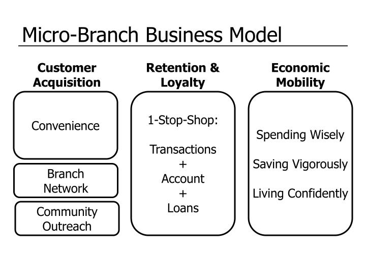 Micro-Branch Business Model