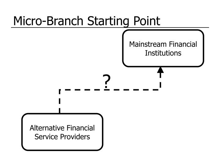 Micro-Branch Starting Point