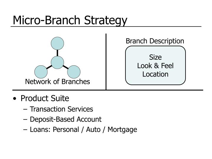 Micro-Branch Strategy