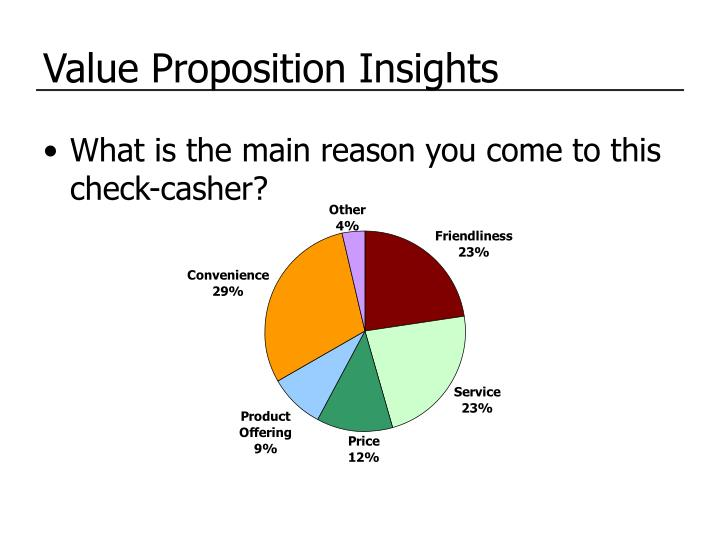 Value Proposition Insights
