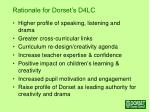 rationale for dorset s d4lc