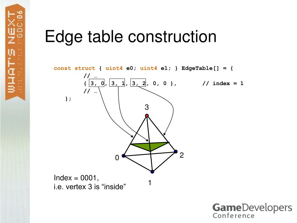 Edge table construction