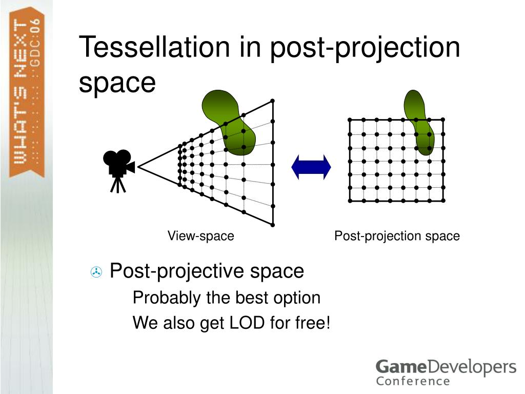 Tessellation in post-projection space