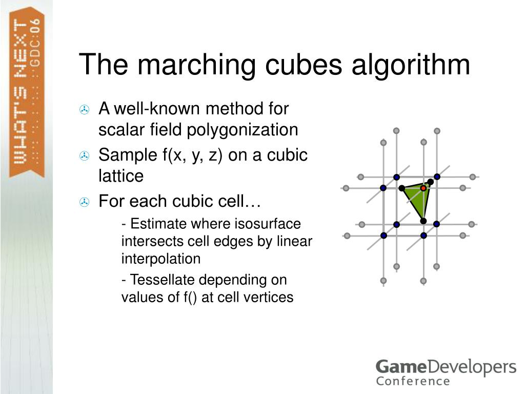 The marching cubes algorithm