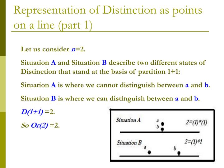Representation of Distinction as points on a line (part 1)