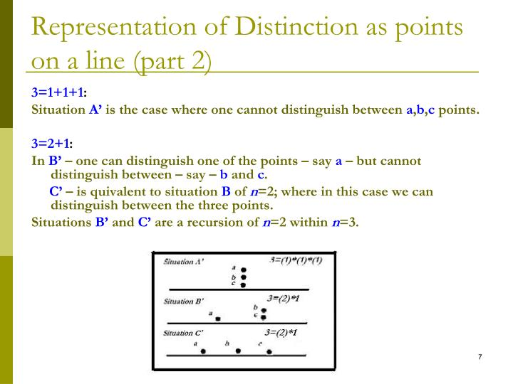 Representation of Distinction as points on a line (part 2)