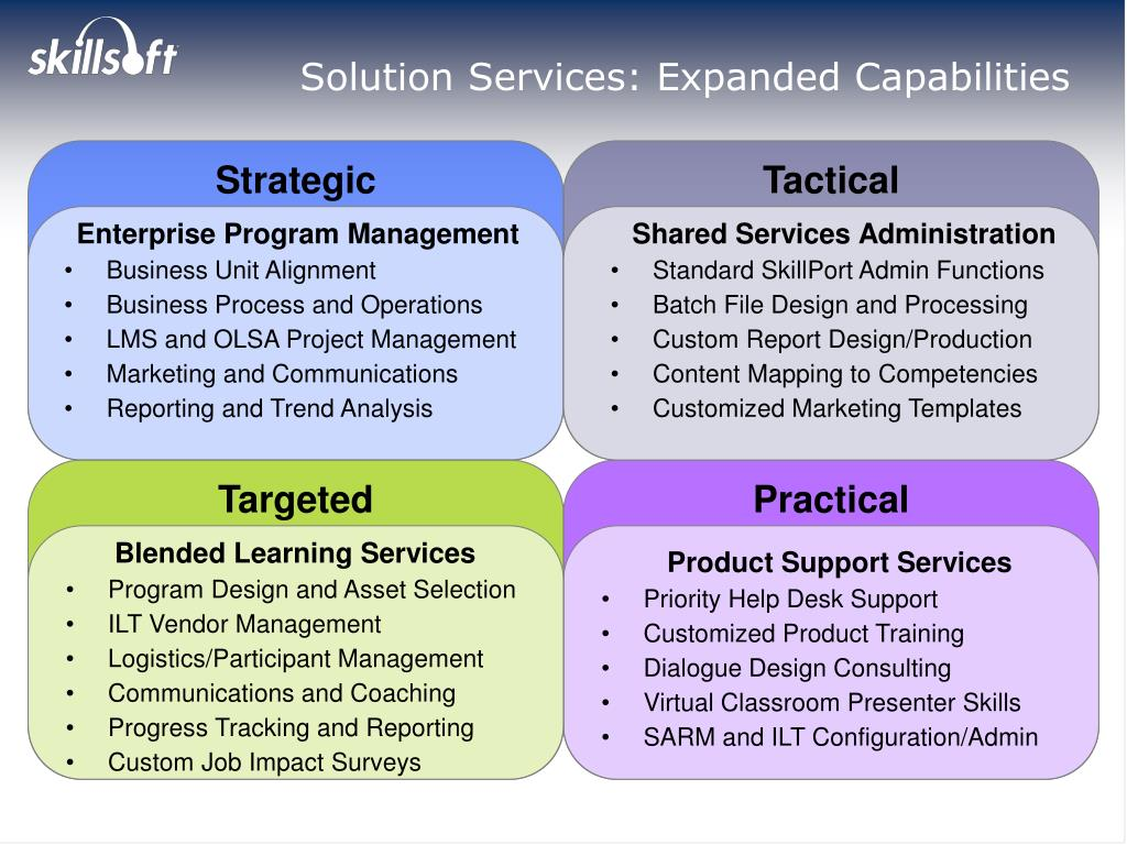 Solution Services: Expanded Capabilities