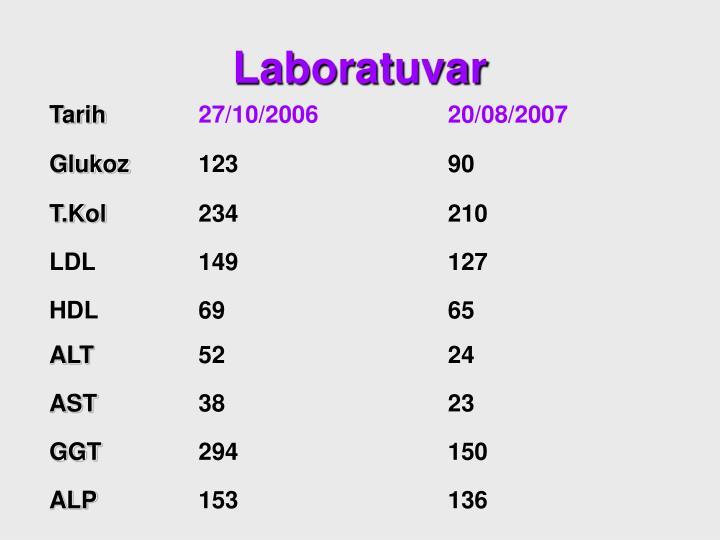 Laboratu