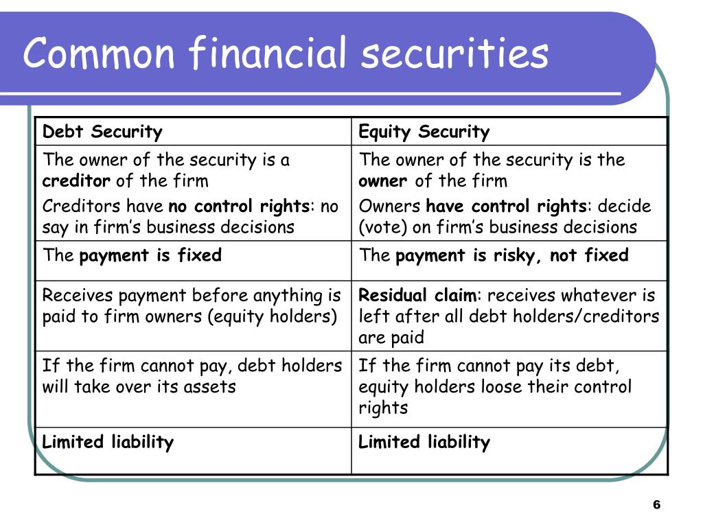 Common financial securities
