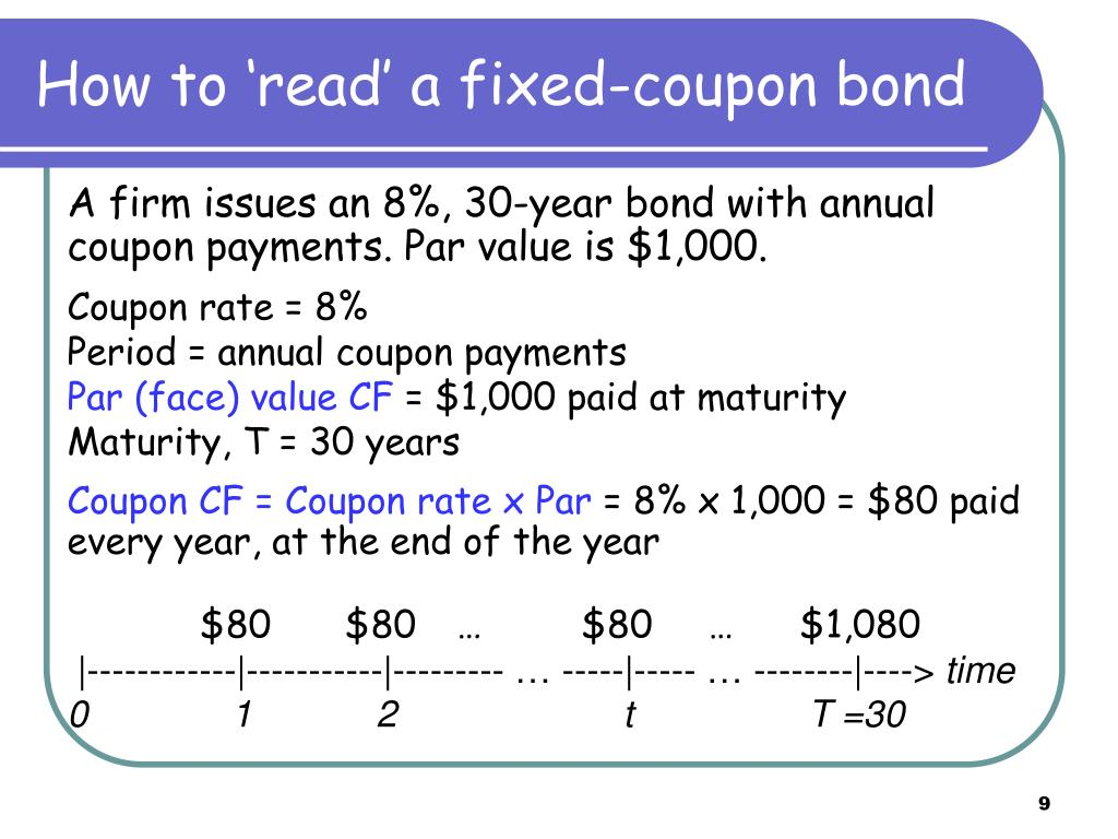 How to 'read' a fixed-coupon bond