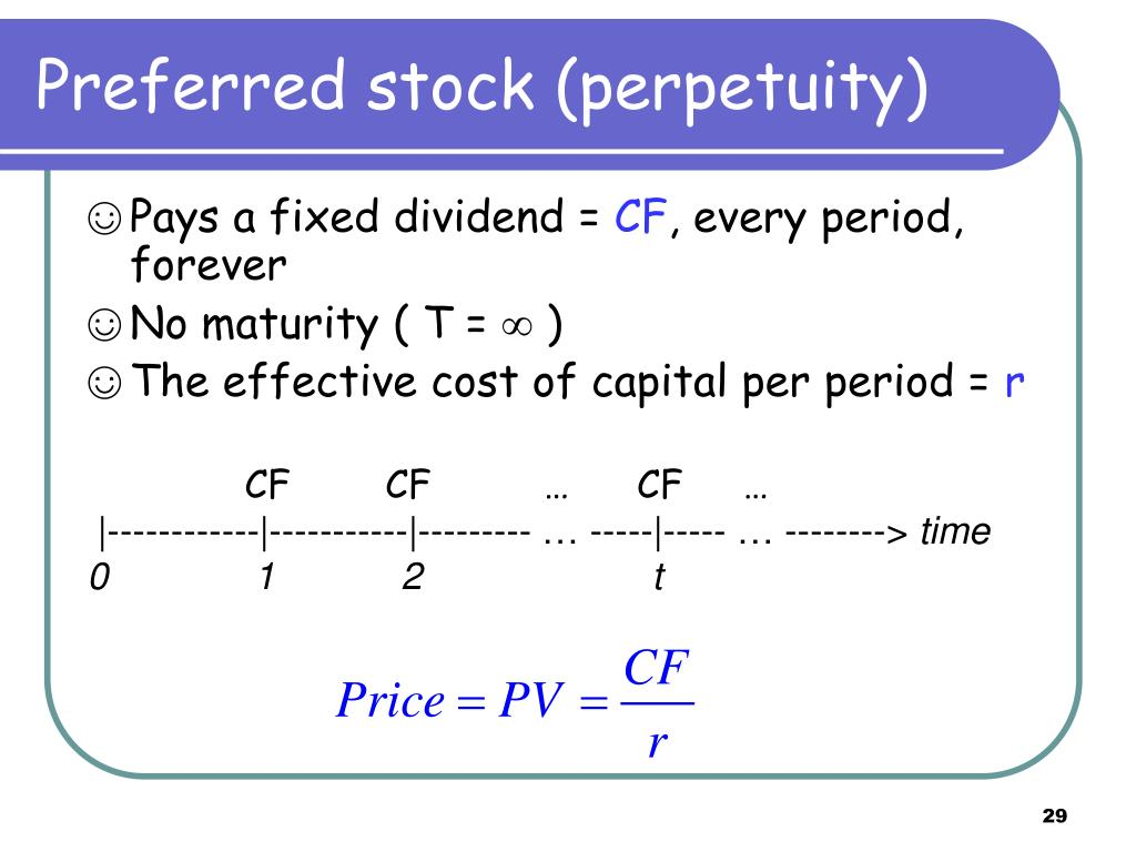 Preferred stock (perpetuity)