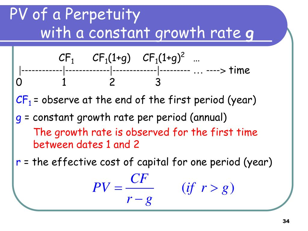PV of a Perpetuity