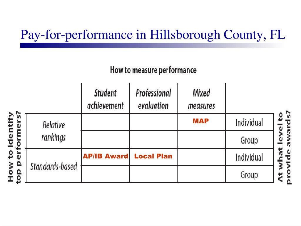 Pay-for-performance in Hillsborough County, FL