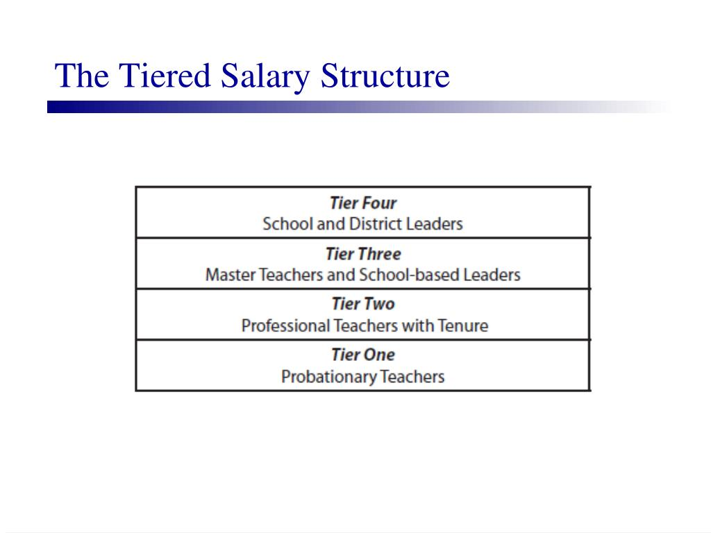 The Tiered Salary Structure