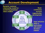 account development