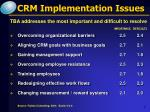 crm implementation issues