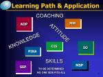 learning path application