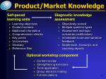 product market knowledge