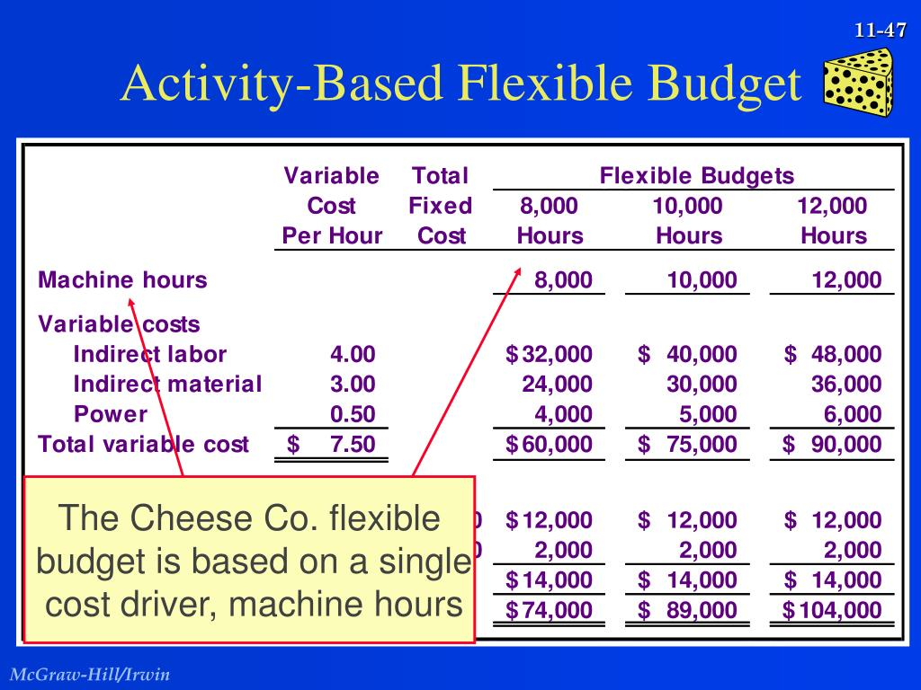 The Cheese Co. flexible