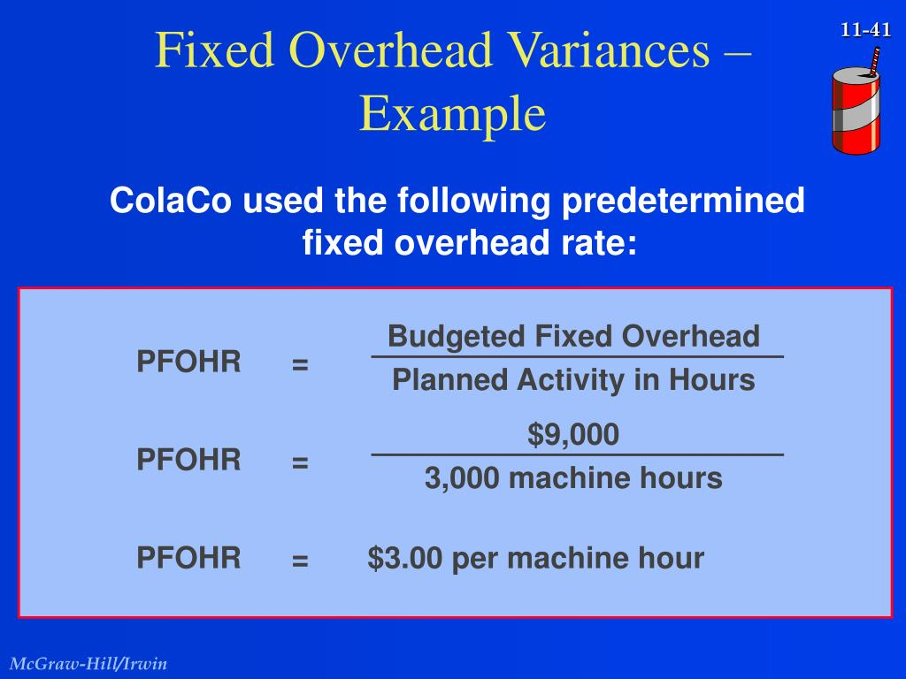 Budgeted Fixed Overhead